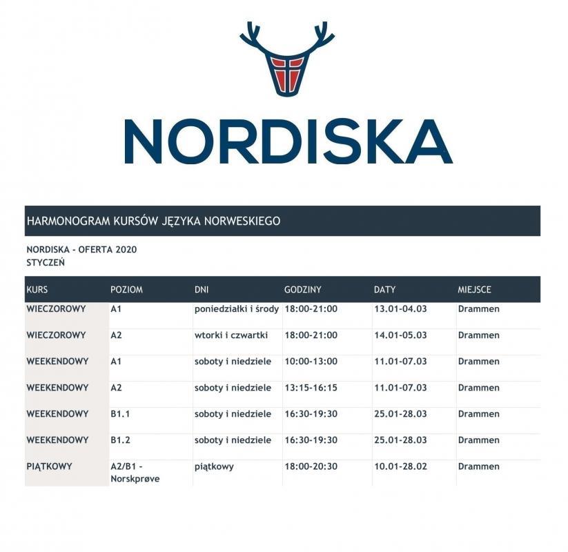 Kursy Norweskiego w Drammen. Zapisy na styczeń 2020.